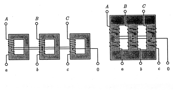 обмотки трехфазного трансформатора