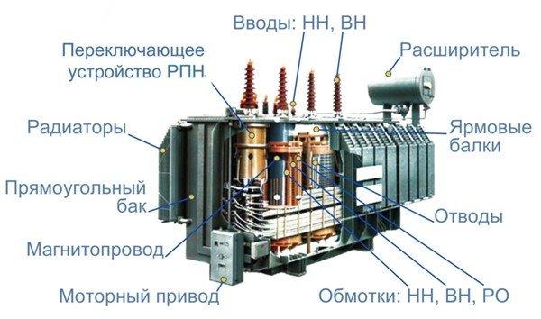 Основные параметры трансформатора