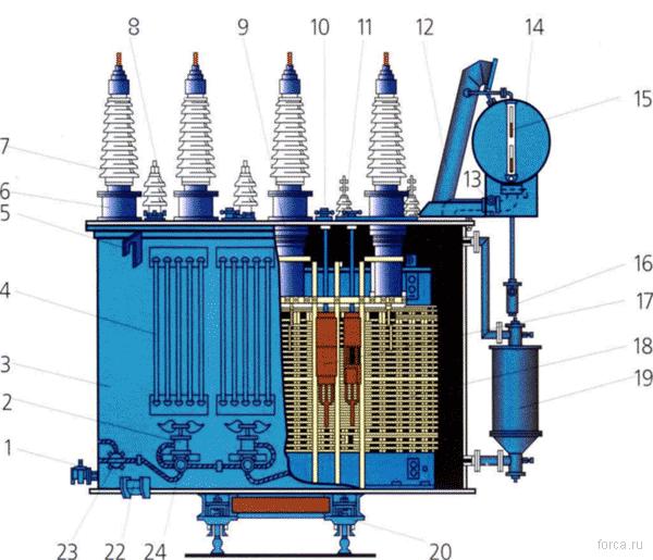 Трехобмоточный трансформатор
