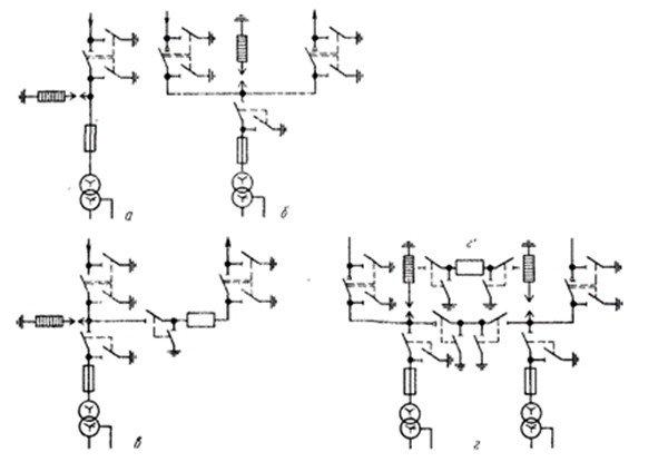 Однолинейная схема