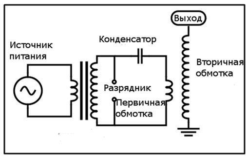 Схема трансформатора Седого