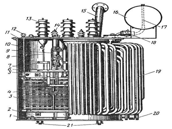 Силовой трансформатор в разрезе
