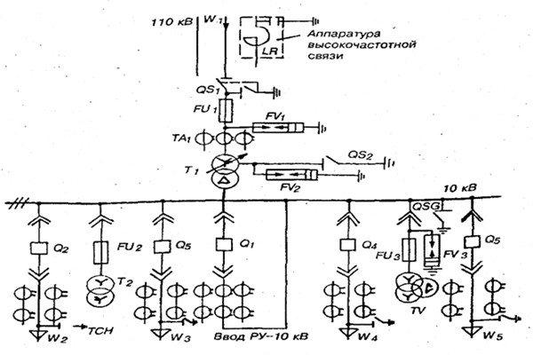 Схема для трансформатора