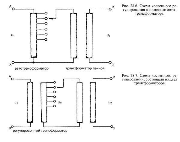 Устройство печных трансформаторов