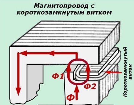 короткозамкнутый виток в трансформаторе схема