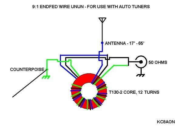 Антенна трансформатора схематически