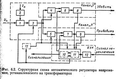 АРН трансформатора схема