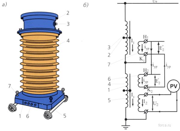 Электрическая схема трансформатора напряжения на 110 кв