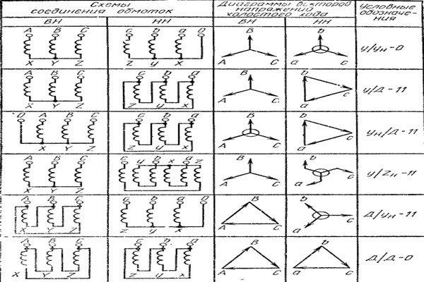Схемы обмоток трансформатора