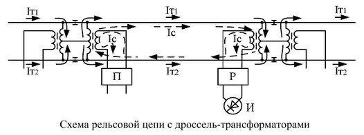 Схема дроссель-трансформаторов
