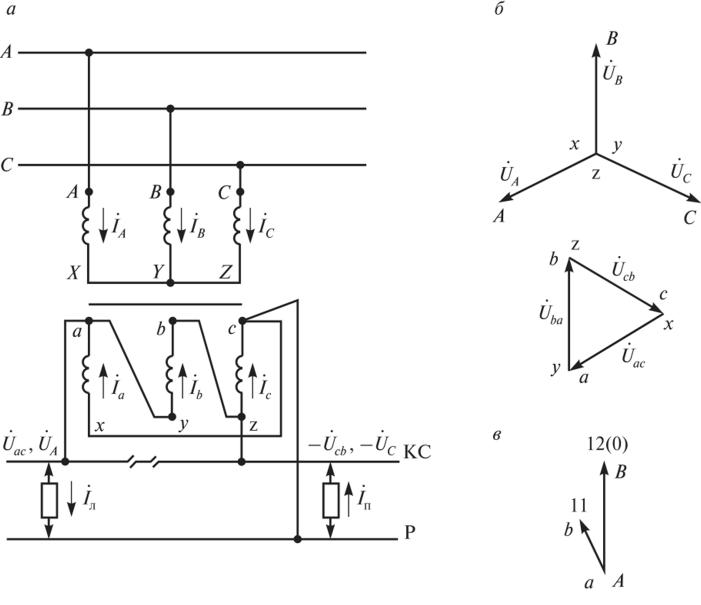 система обмотки трансформатора схематически