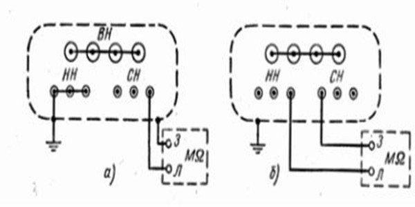 измерение сопротивления изоляции трансформатора