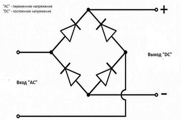 как работает выпрямитель с постоянным и переменным напряжением мостового типа