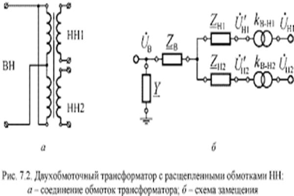 Двухобмоточный трансформатор с расщепленной обмоткой НН