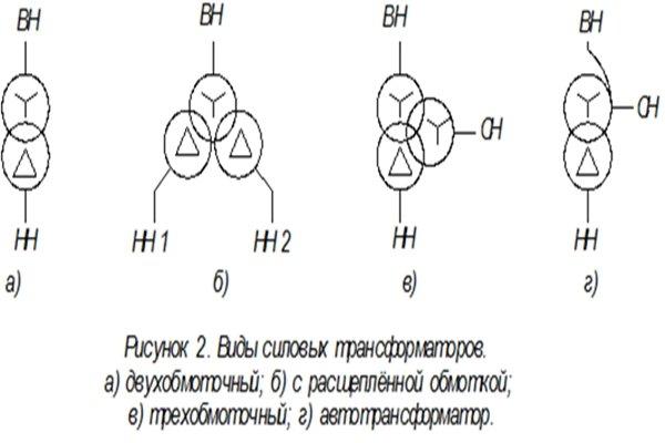 Трехобмоточный силовой трансформатор