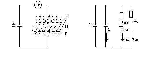Измерение сопротивления изоляции: формула
