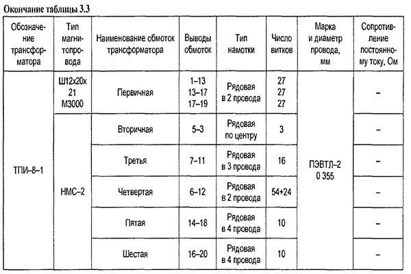 трансформатор тпи-4-3 намоточные данные