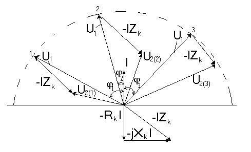 диаграмма фиксированного значения тока