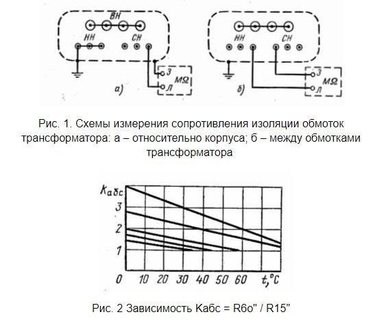 хемы измерения сопротивления изоляции обмоток трансформатора