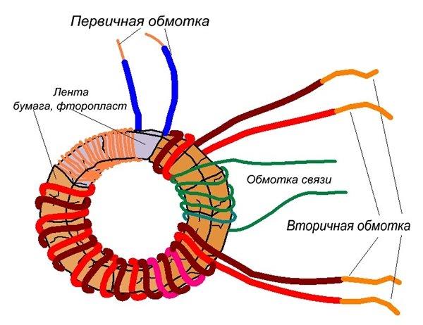 Схема импульсного трансформатора для сборки своими руками