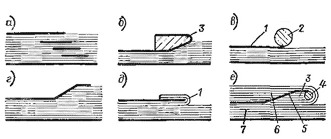 Конденсаторная бумажно-масляная