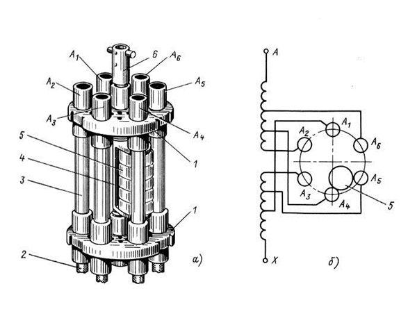 Регулирующая автоматика и система охлаждения