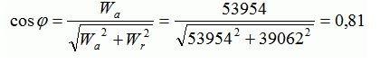 Формула коэффициента мощности
