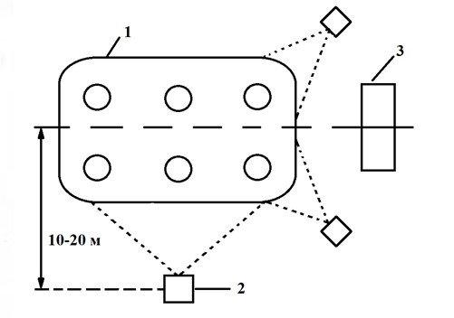 Схема установки тепловизора для испытаний