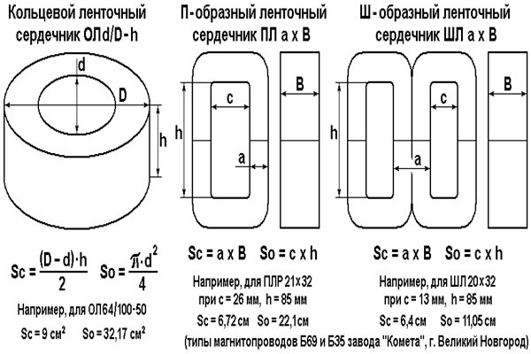 Расчет площади сечения исходя из мощности первичной обмотки