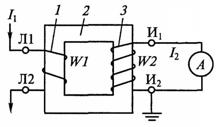 Значение равенства произведений токов для ТТ