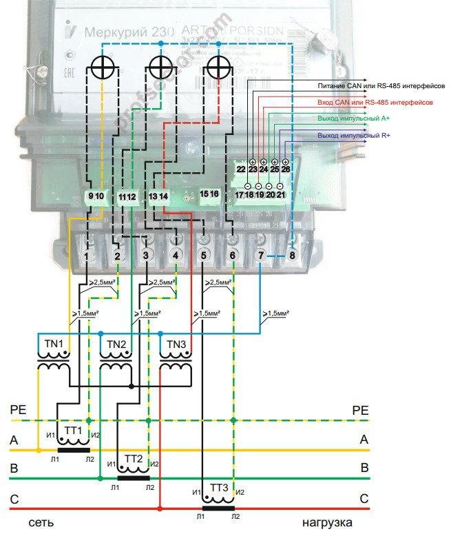 Схема косвенного подключения трехфазного электросчетчика (без испытательной коробки)