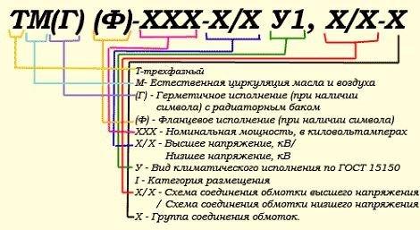 Расшифровка марки силовых трансформаторов