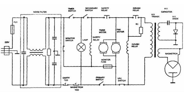 Схема электрической цепи СВЧ печи