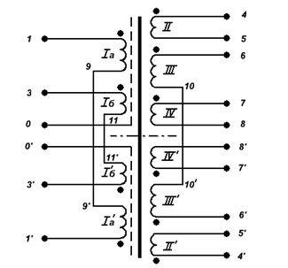 Схема ТС 80 6