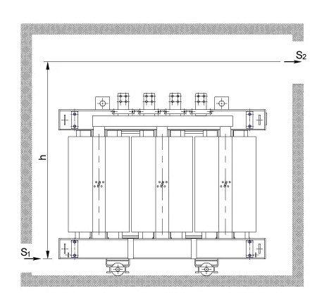 Создание вентиляции для сухих трансформаторов в зоне их эксплуатации