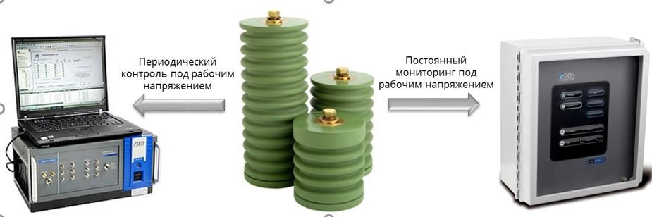 Изображение тестового оборудования целостности изоляции частичными зарядами