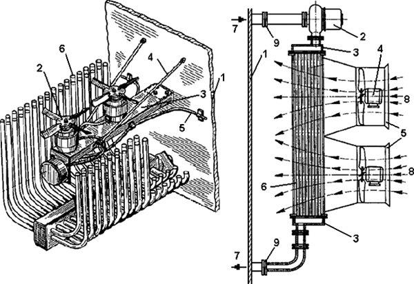 система охлаждения трансформатора