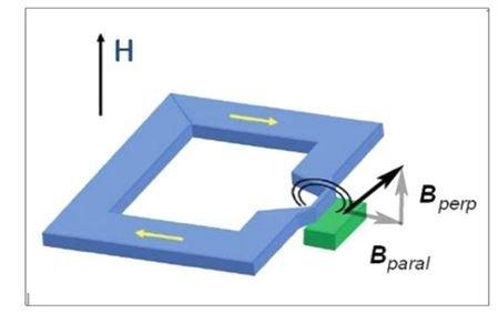 Схематика пленочного трансформатора с движением потока