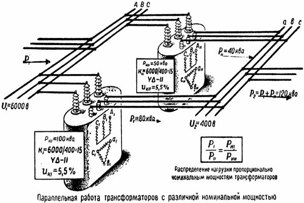параллельный режим работы трансформаторов