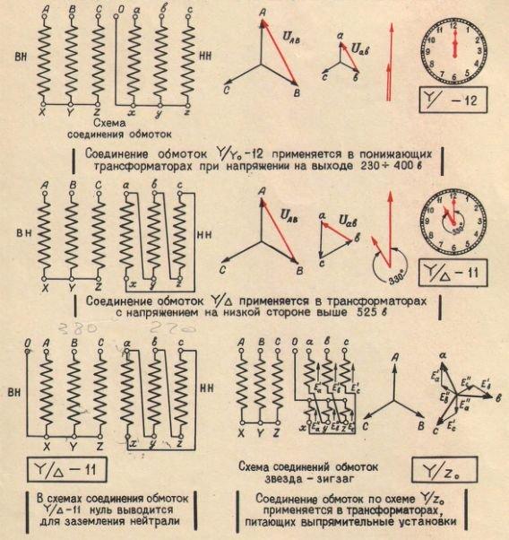 Примеры групповых соединений обмоток