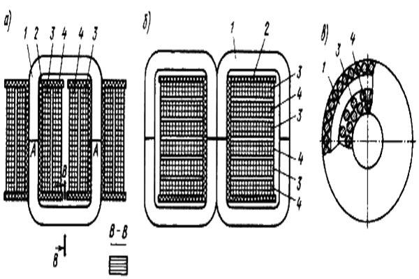 Конструкция первого трансформатора