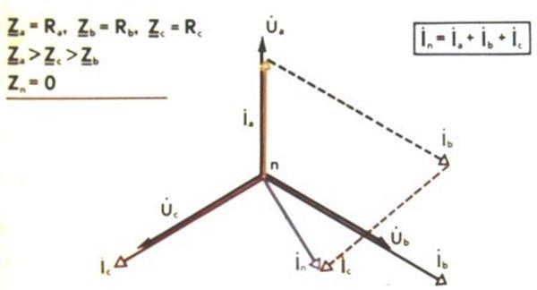 векторные диаграммы трехфазной цепи