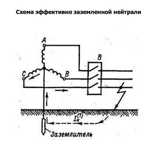 схема заземленной нейтрали