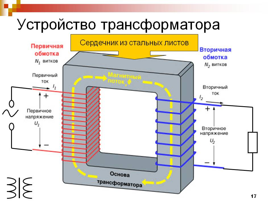 Конструкция трансформаторов