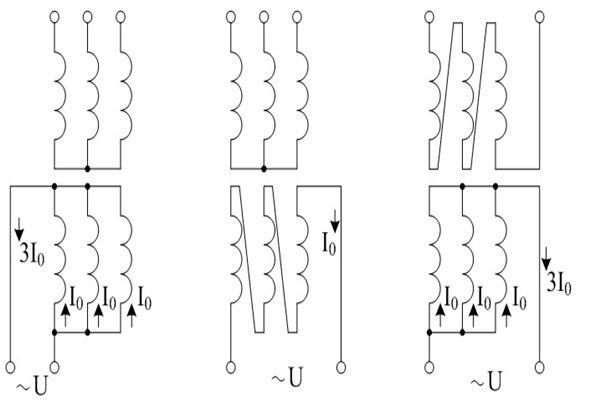 Сушка трансформатора постоянным током