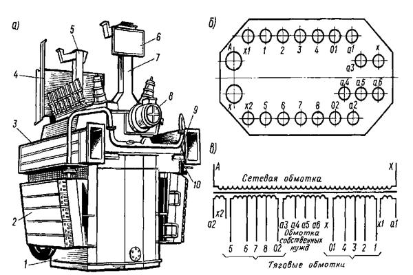 Тяговые трансформаторы электровозов