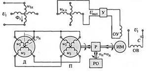 Схематическое решение с использованием вращающегося трансформатора