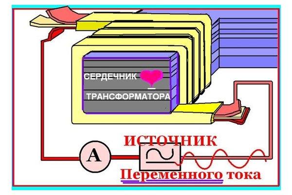 схема  трансформатора Кулдошина