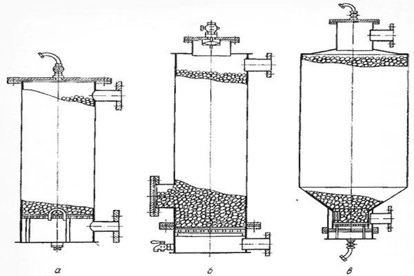 Как производится замена силикагель в трансформаторах